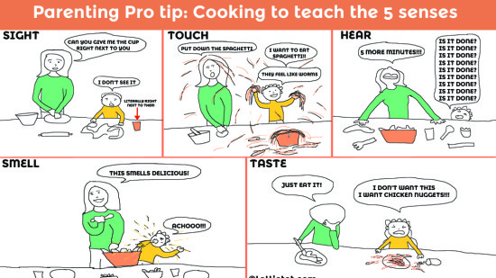 cookingwith5senses